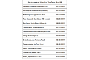 Gainsborough to Belton Bus Time Table